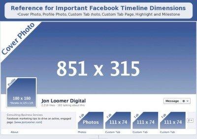 Facebook referencia timeline