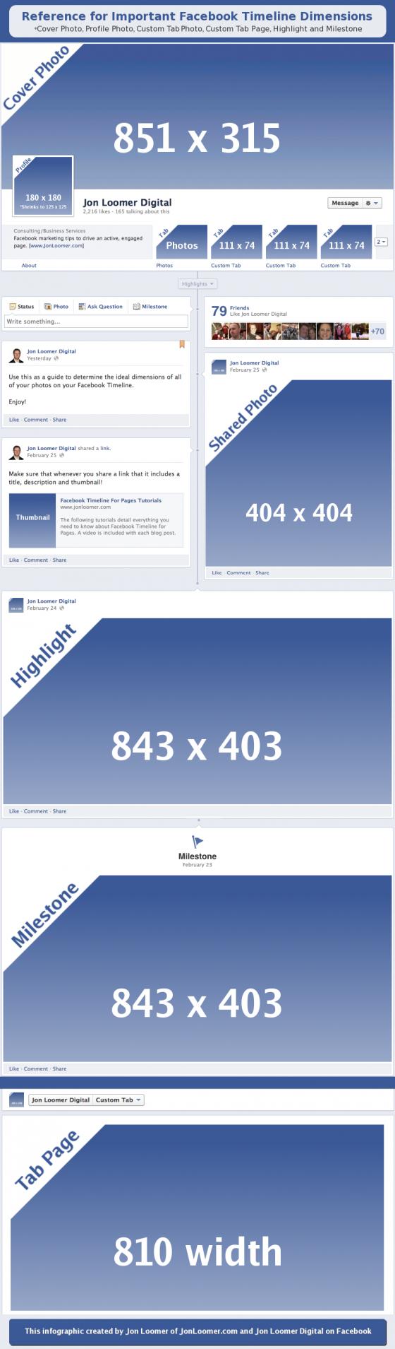 Facebook timeline tamaños fotos - infografía