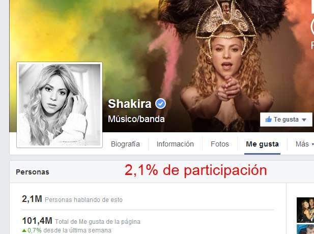 Participación página Facebook Shakira